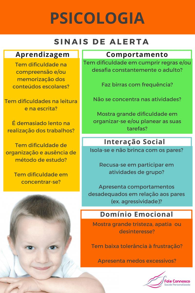 Psicologia sinais de alerta